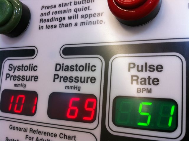 Not Checking Doesn't Mean Your Blood Pressure Is Fine